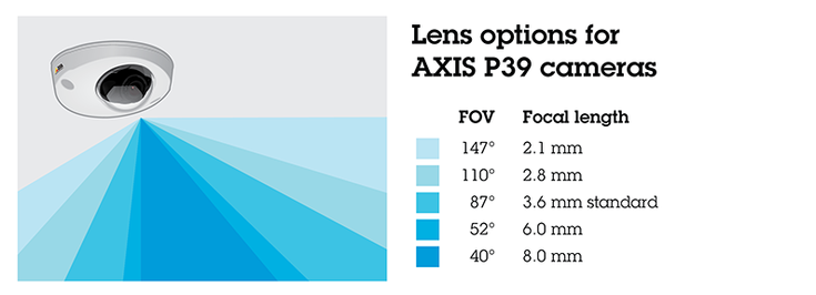Axis p39 train case fov 1904