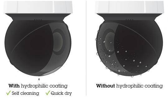 Hydrophillic dome vs regular 1902