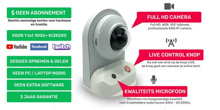 Webcam Center Instruct Cam Functions V3 NL