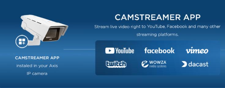 Camstreamerv1