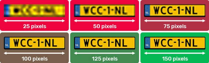 Licenseplate Optimal Pixels Webcam Center