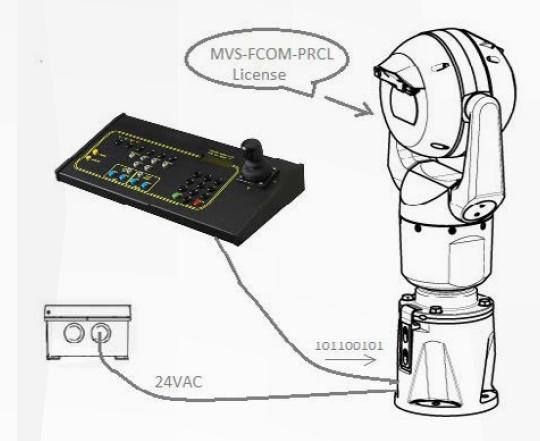 Bosch MVS-FCOM-PRCL